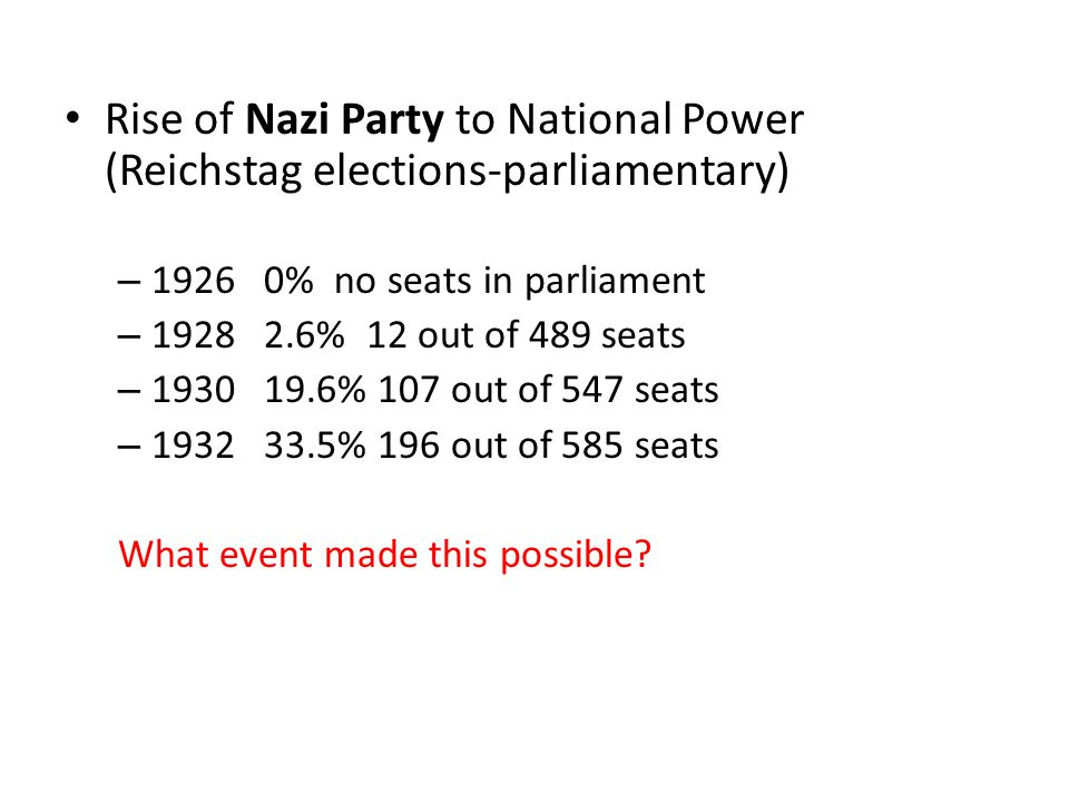 Rise of Nazi Party to National Power (Reichstag elections-parliamentary)
