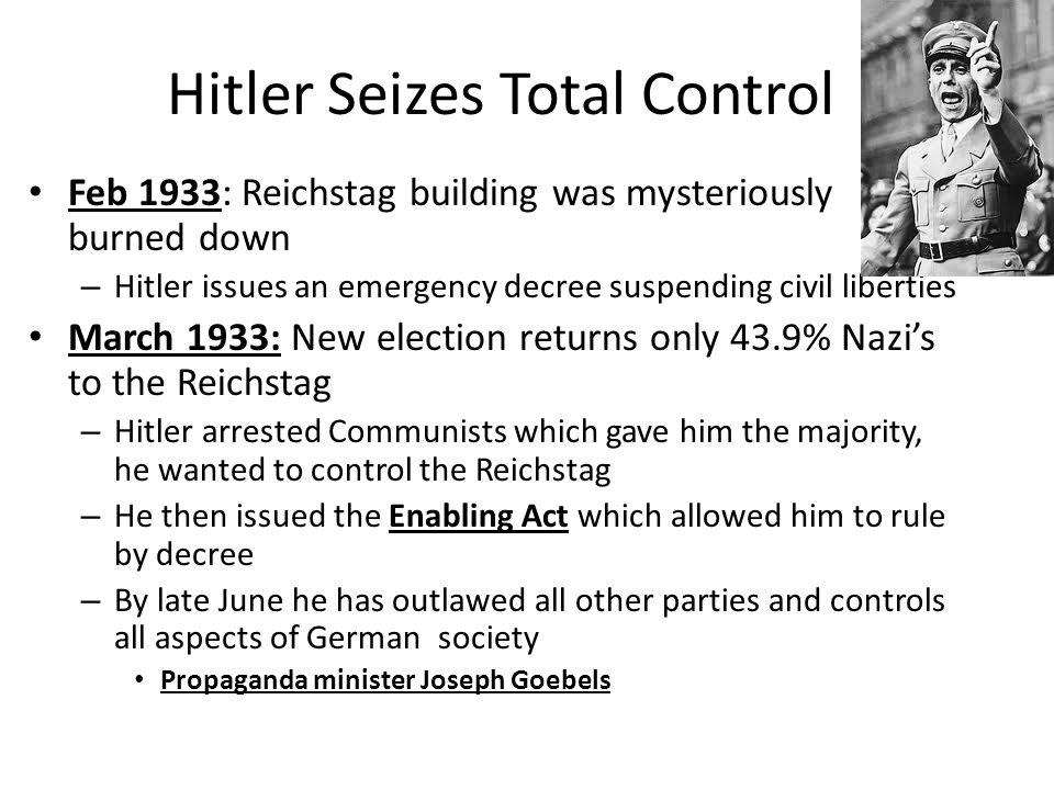 Hitler Seizes Total Control