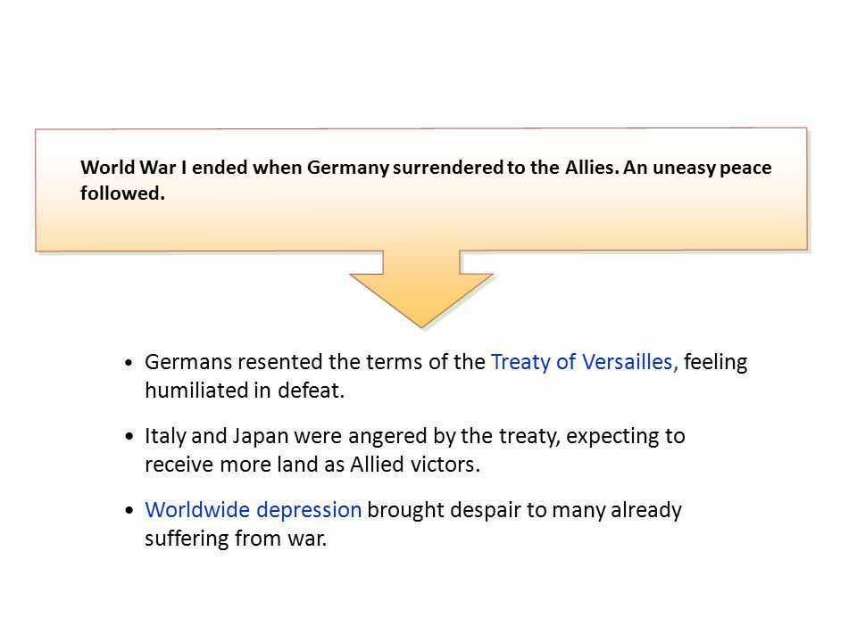 World War I ended when Germany surrendered to the Allies