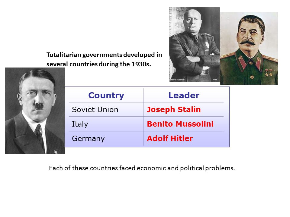 Totalitarian governments developed in several countries during the 1930s.