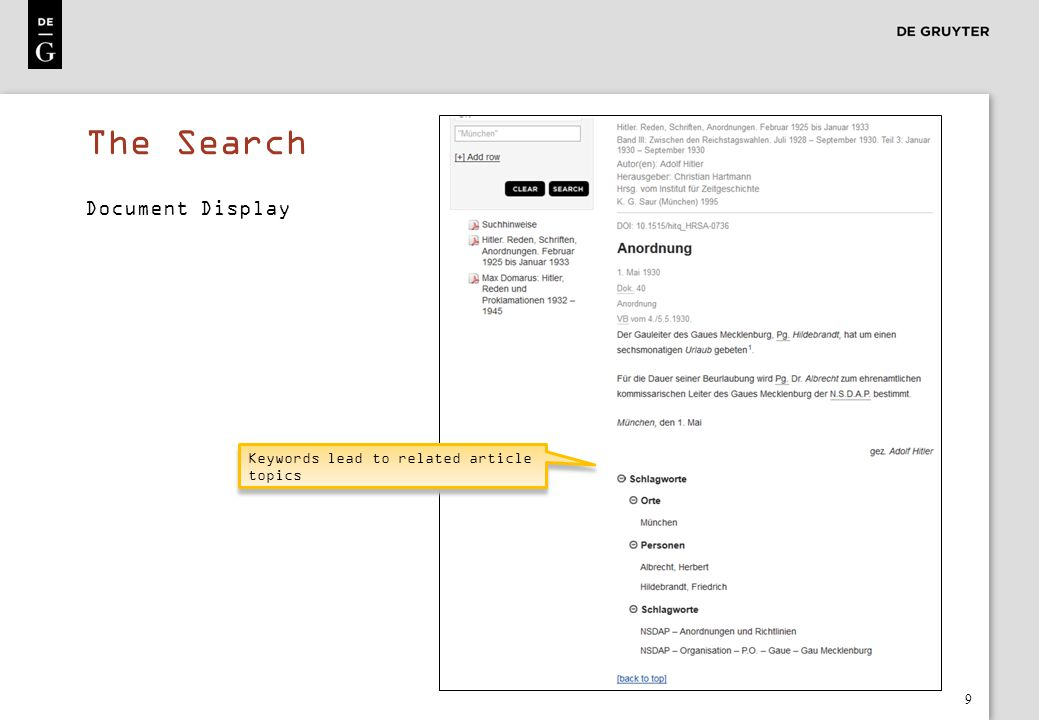 The Search Document Display Keywords lead to related article topics