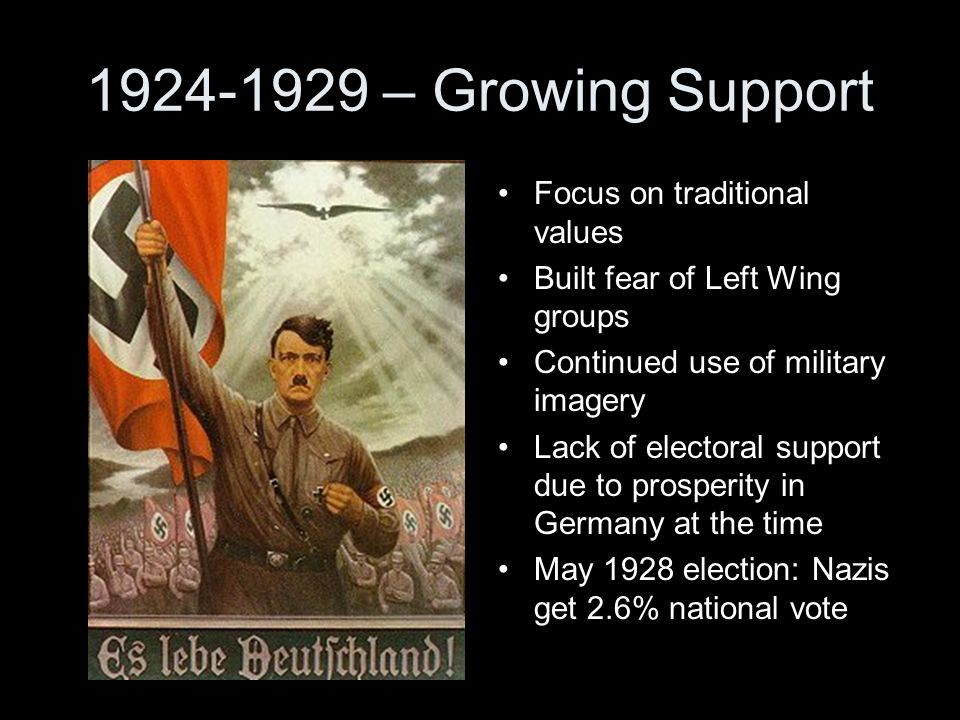 1924-1929 – Growing Support Focus on traditional values