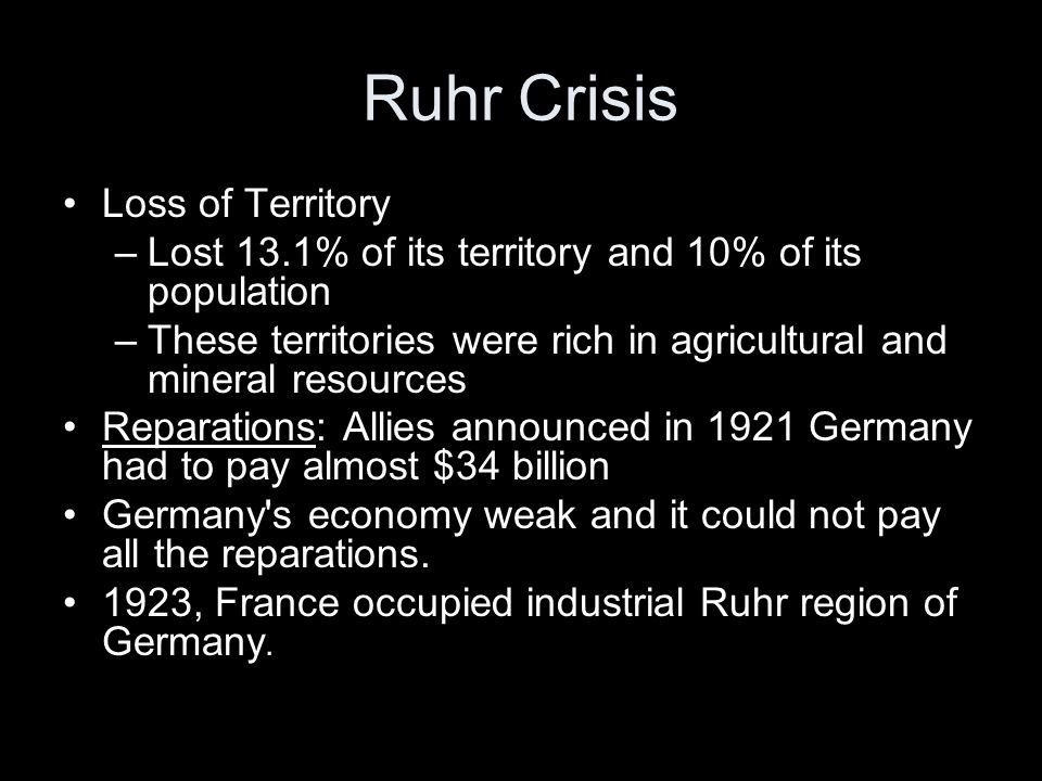 Ruhr Crisis Loss of Territory