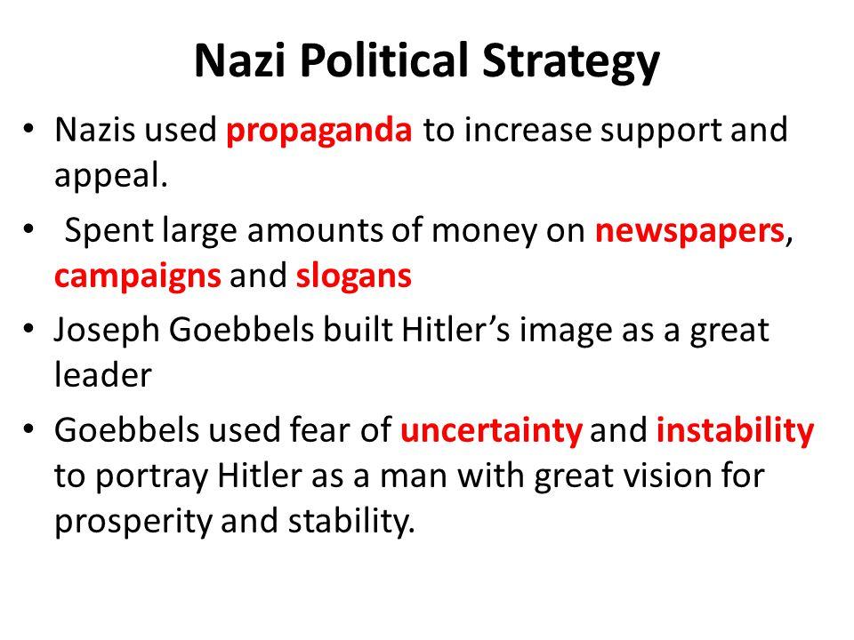 Nazi Political Strategy