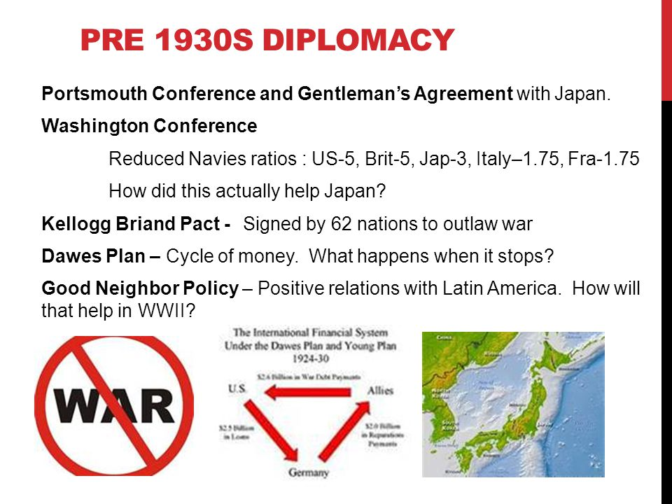 Pre 1930s Diplomacy