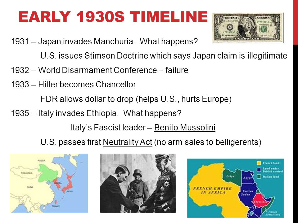 Early 1930s Timeline