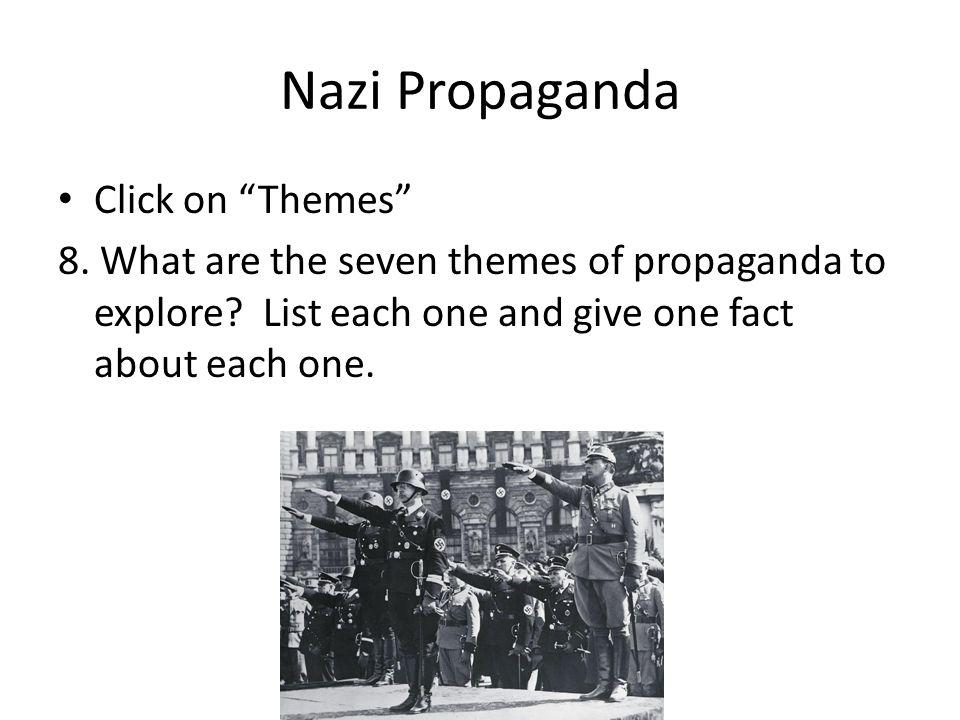 Nazi Propaganda Click on Themes