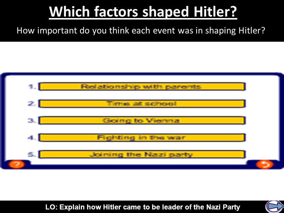 Which factors shaped Hitler