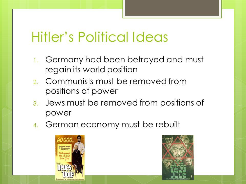 Hitler's Political Ideas