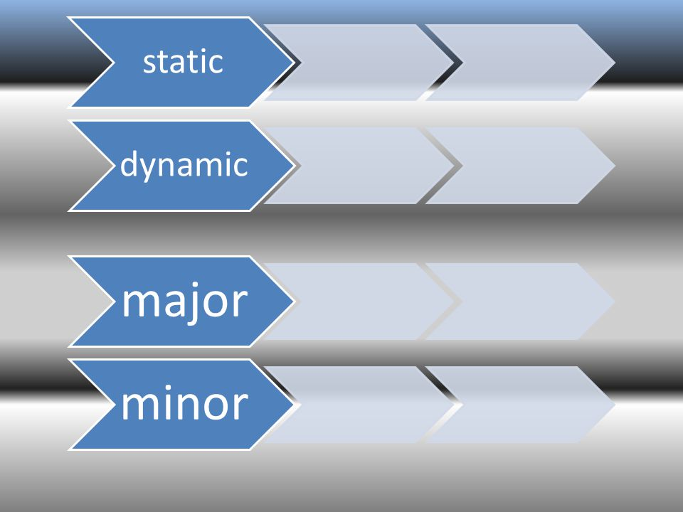 static dynamic major minor