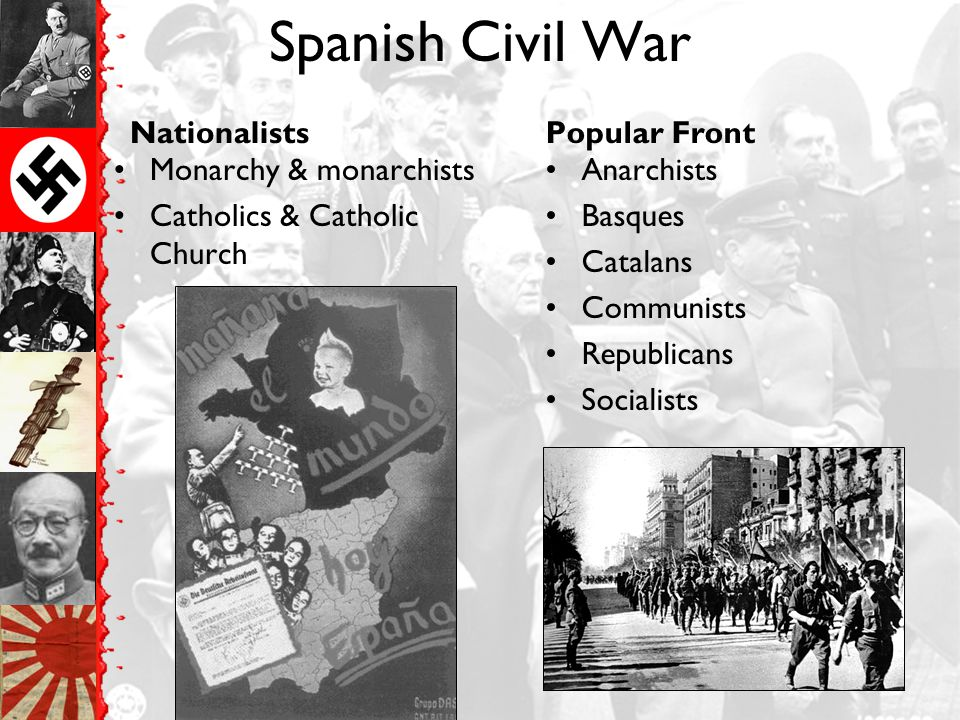 Spanish Civil War Nationalists Popular Front Monarchy & monarchists