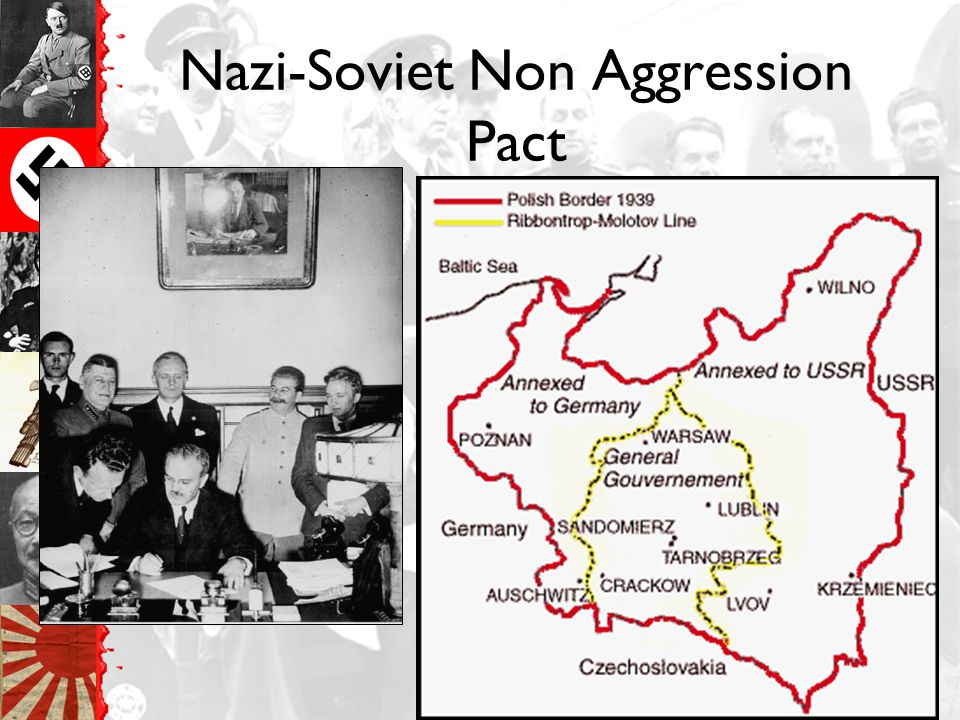 Nazi-Soviet Non Aggression Pact