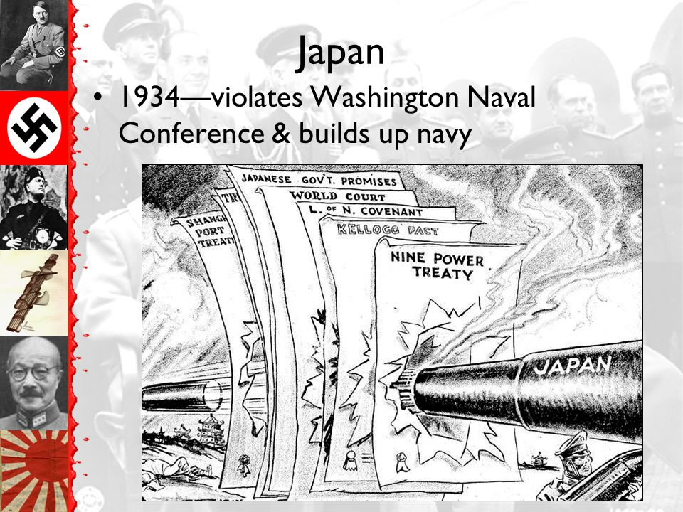 Japan 1934—violates Washington Naval Conference & builds up navy