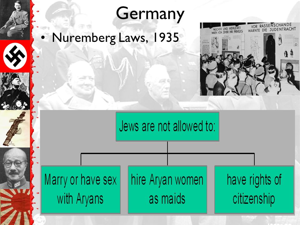Germany Nuremberg Laws, 1935