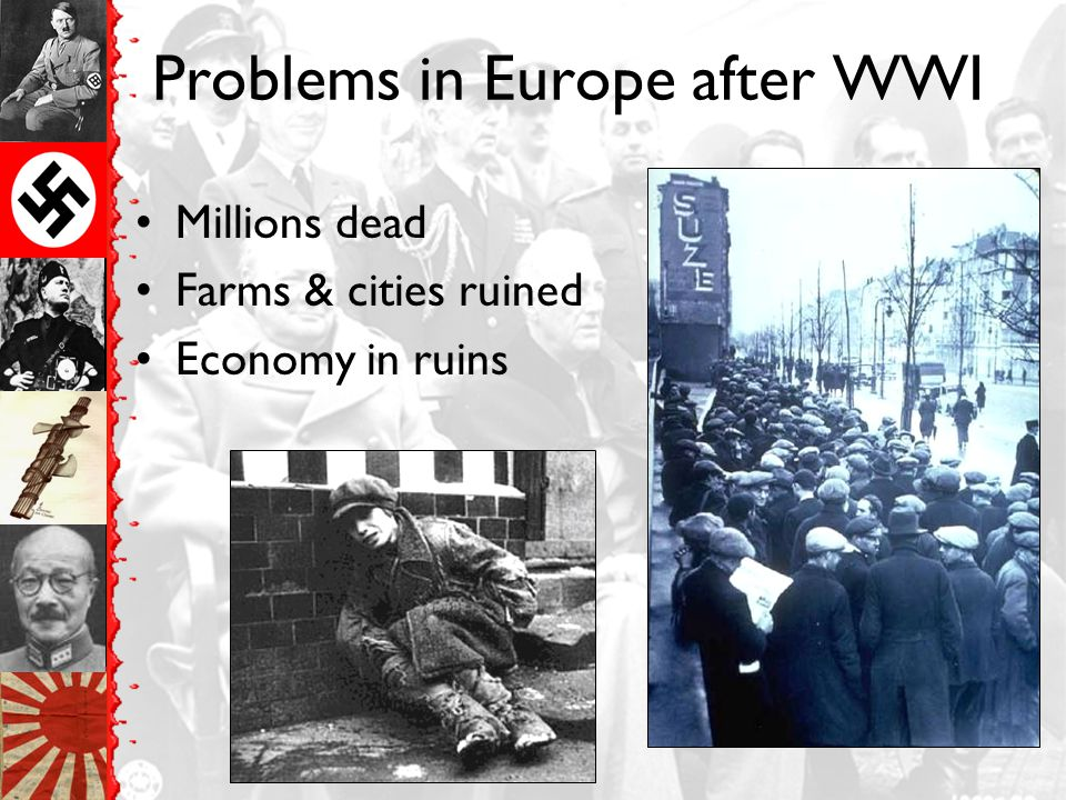 Problems in Europe after WWI