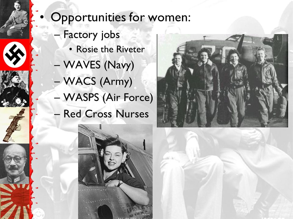 Opportunities for women: