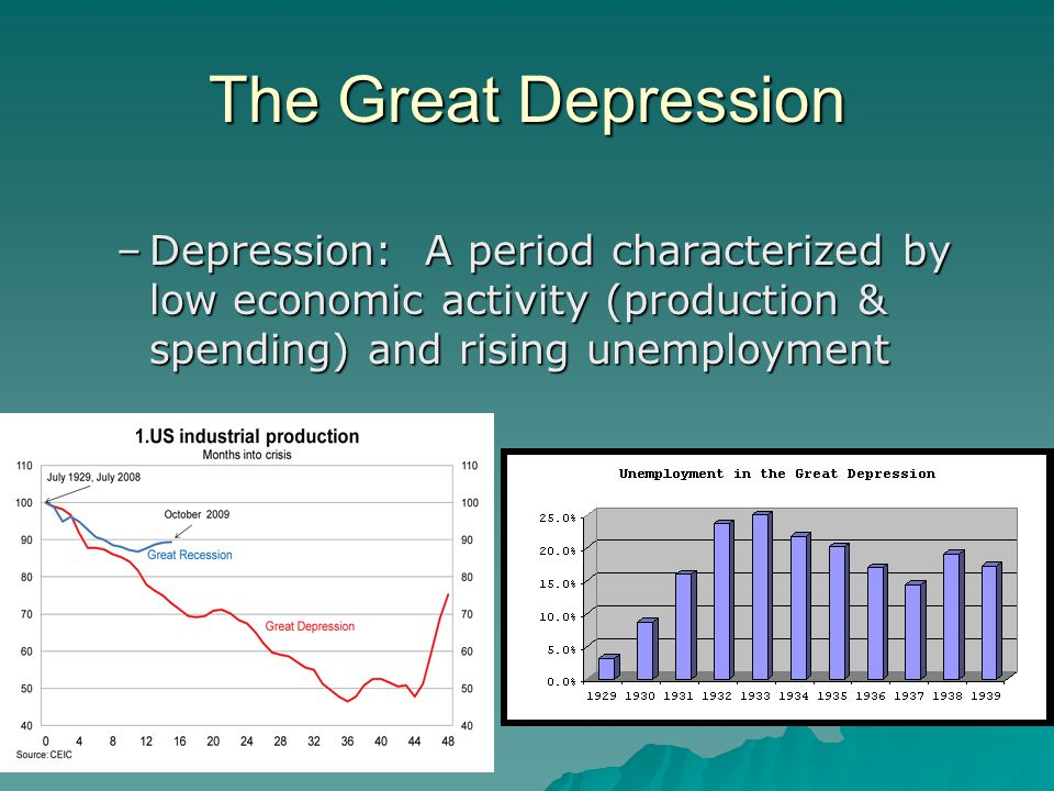 The Great Depression Depression: A period characterized by low economic activity (production & spending) and rising unemployment.