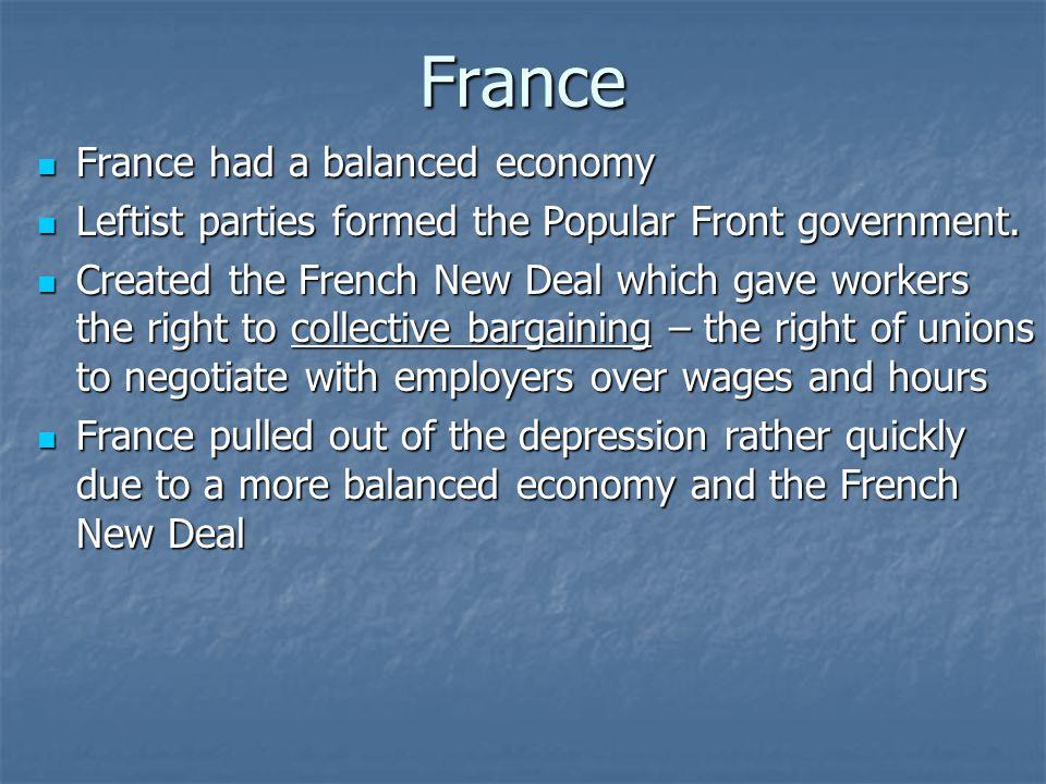 France France had a balanced economy