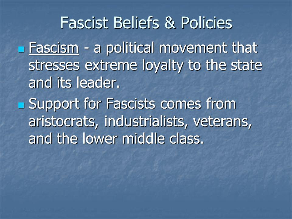 Fascist Beliefs & Policies