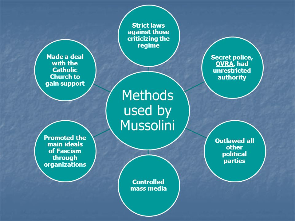 Methods used by Mussolini