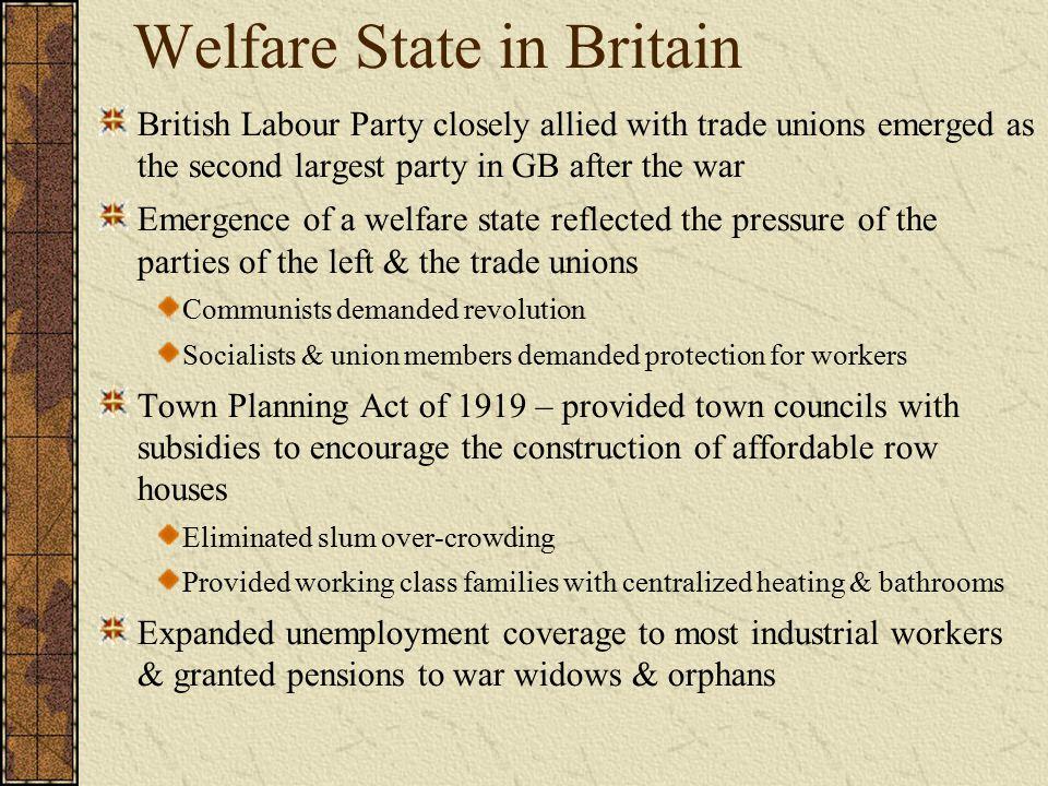 Welfare State in Britain