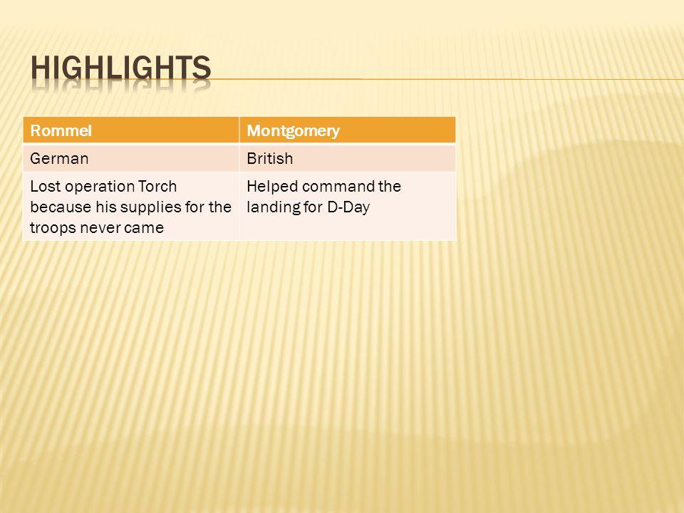 highlights Rommel Montgomery German British