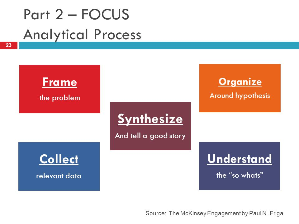 Part 2 – FOCUS Analytical Process