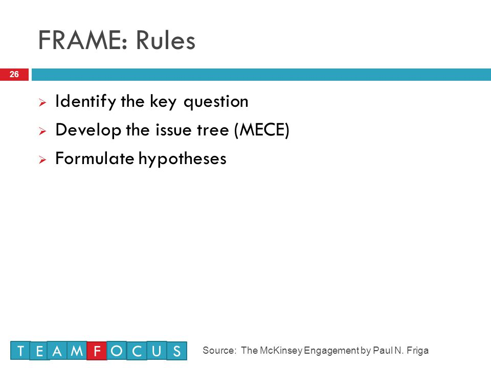 FRAME: Rules Identify the key question Develop the issue tree (MECE)