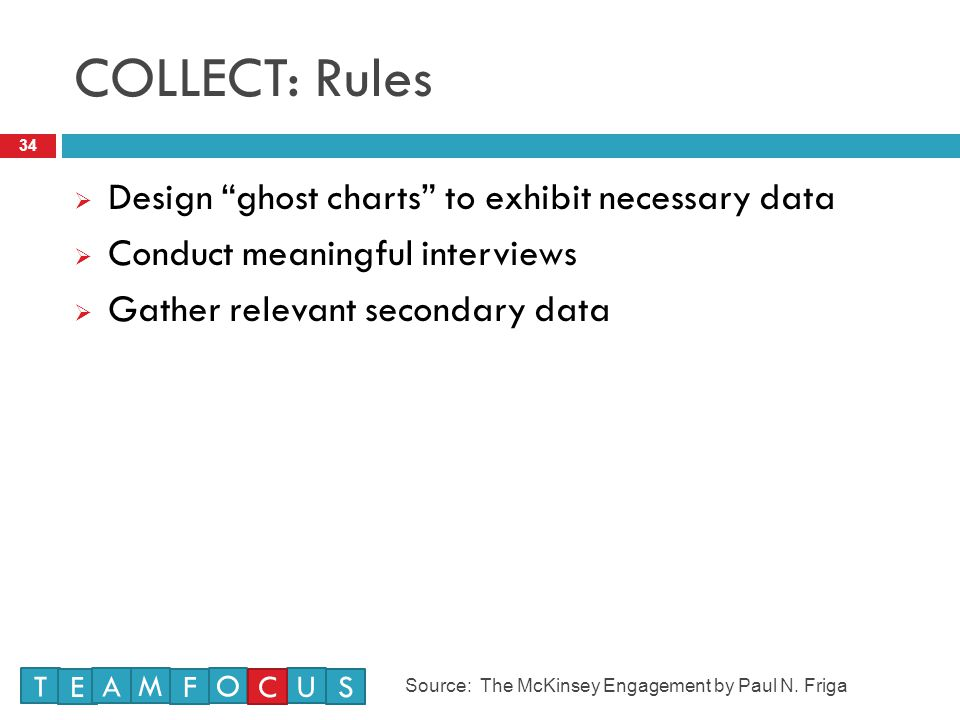 COLLECT: Rules Design ghost charts to exhibit necessary data