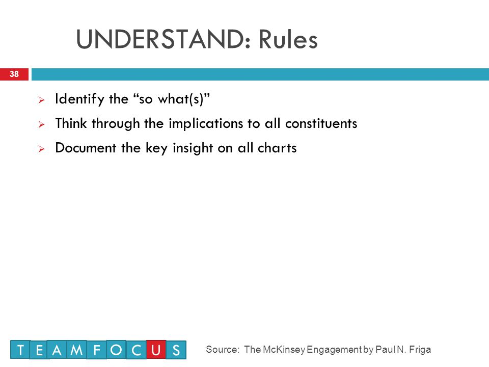 UNDERSTAND: Rules Identify the so what(s)