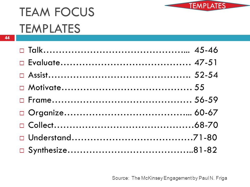 TEAM FOCUS TEMPLATES Talk………………………………………... 45-46