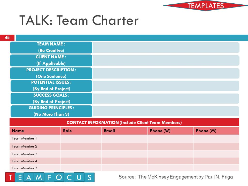 analysis of a team charter 3 Has everyone on the team, including the team leaders, been properly trained (on dmaic) team charter what is the cost of poor quality as supported by the team's analysis.
