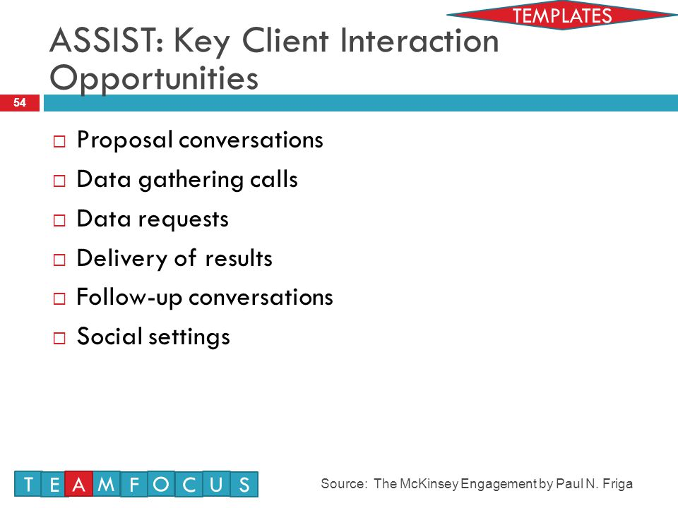 ASSIST: Key Client Interaction Opportunities