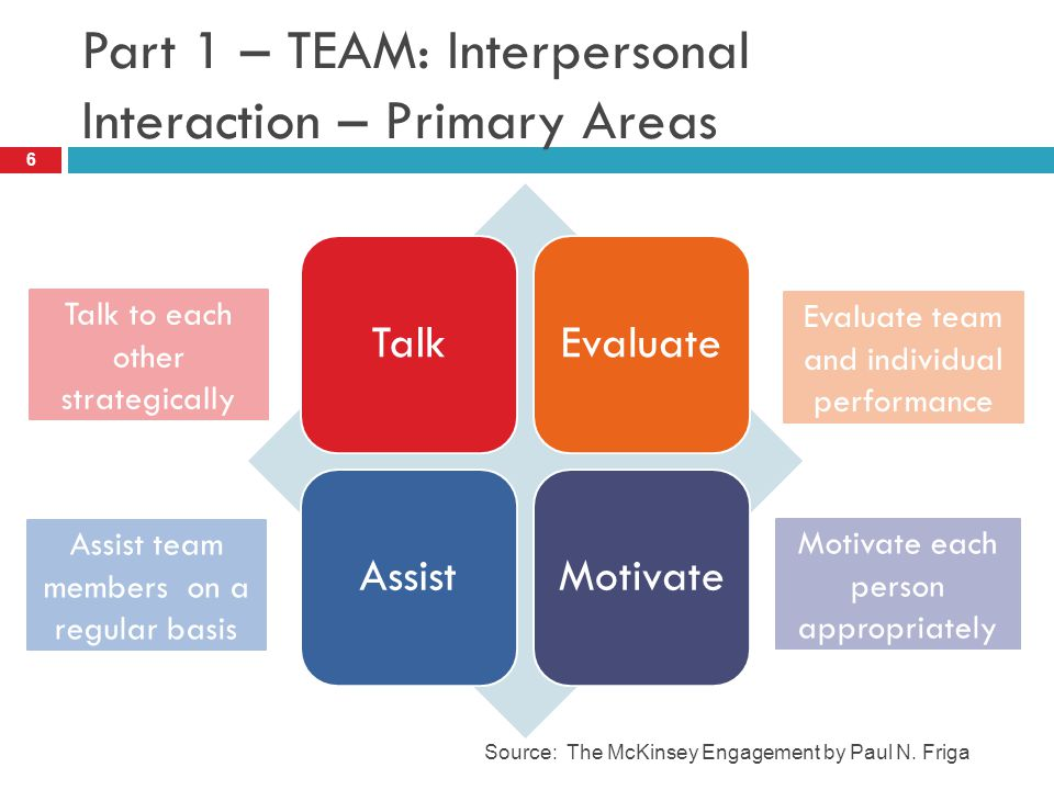 Part 1 – TEAM: Interpersonal Interaction – Primary Areas