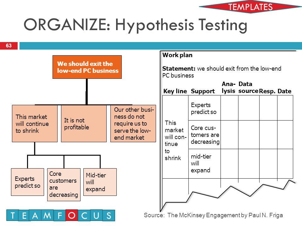 ORGANIZE: Hypothesis Testing
