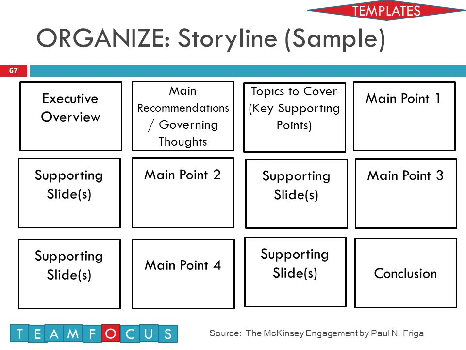 ORGANIZE: Storyline (Sample)