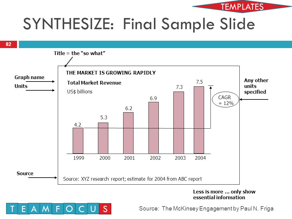 SYNTHESIZE: Final Sample Slide