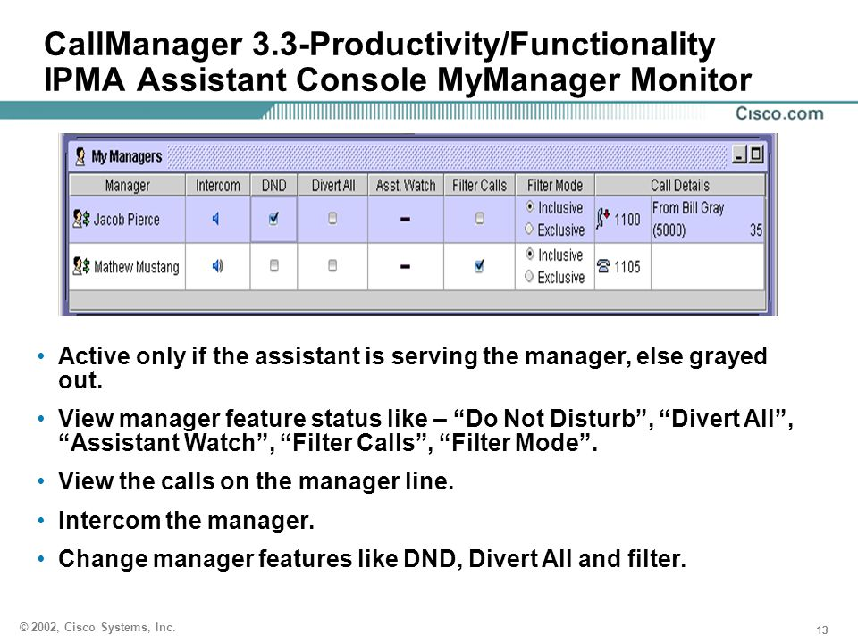 CallManager 3.3-Productivity/Functionality IPMA Assistant Console MyManager Monitor