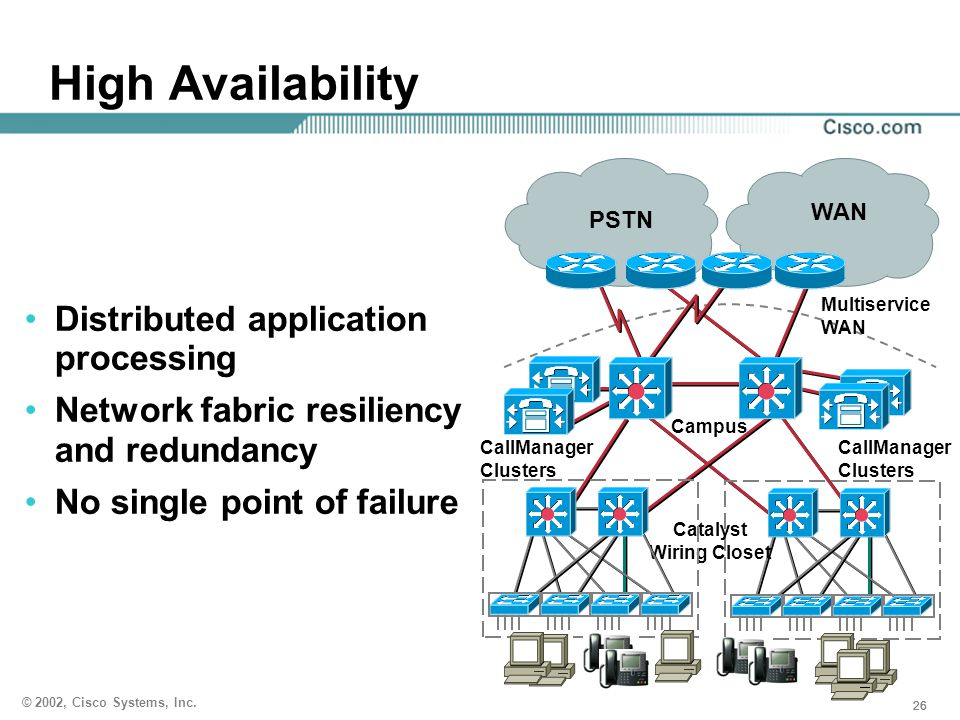 High Availability Distributed application processing
