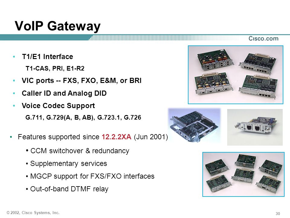 VoIP Gateway CCM switchover & redundancy T1/E1 Interface