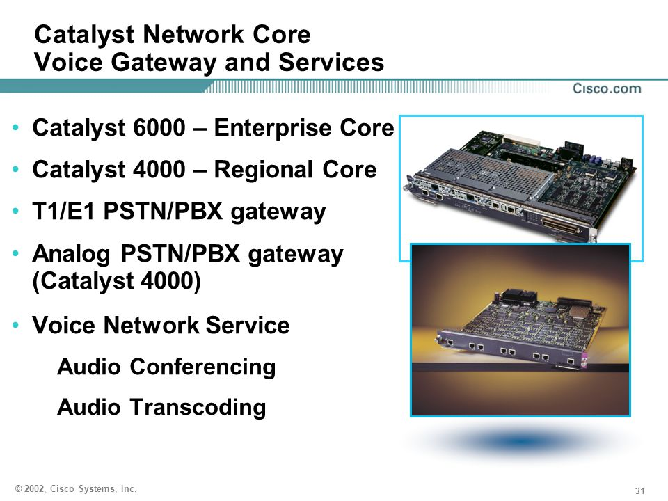 Catalyst Network Core Voice Gateway and Services