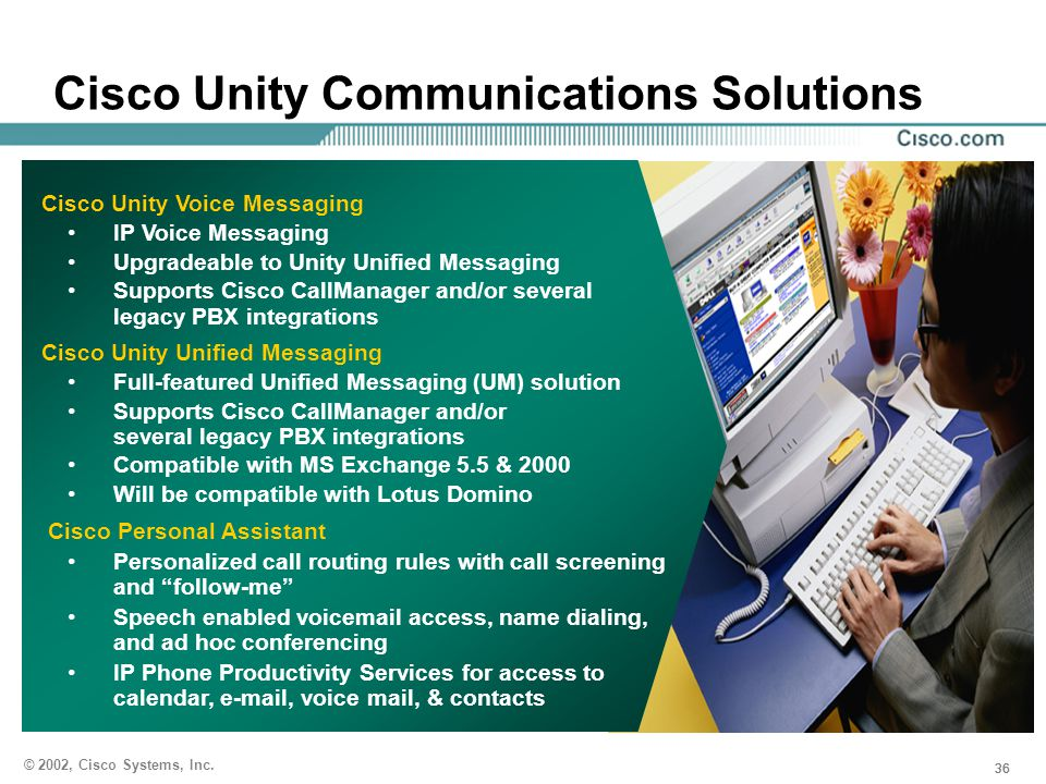 Cisco Unity Communications Solutions