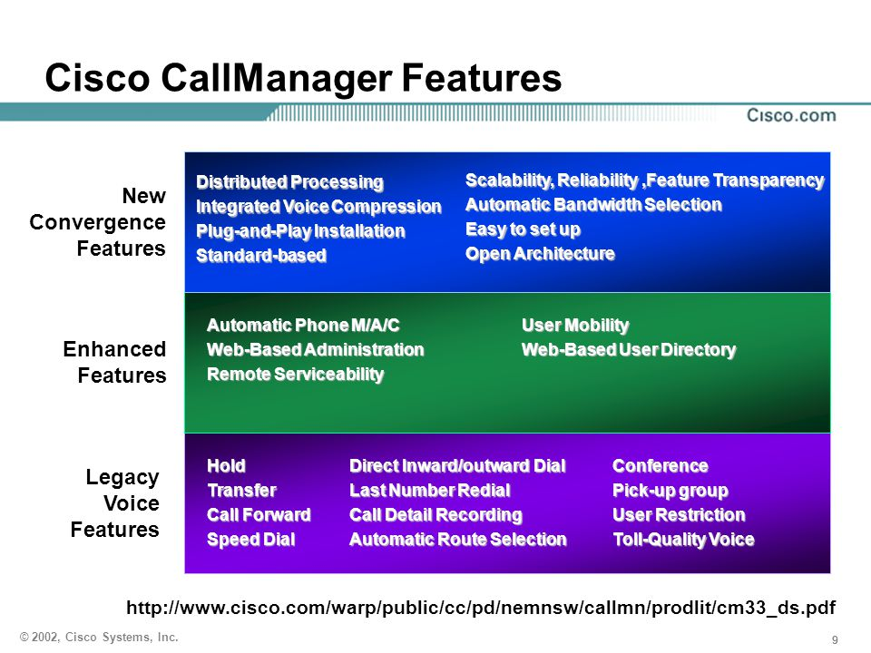 Cisco CallManager Features