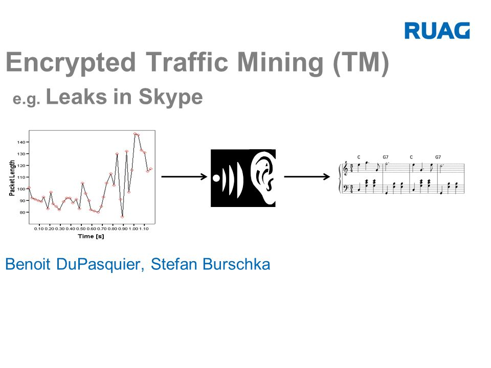 Encrypted Traffic Mining (TM) e.g. Leaks in Skype