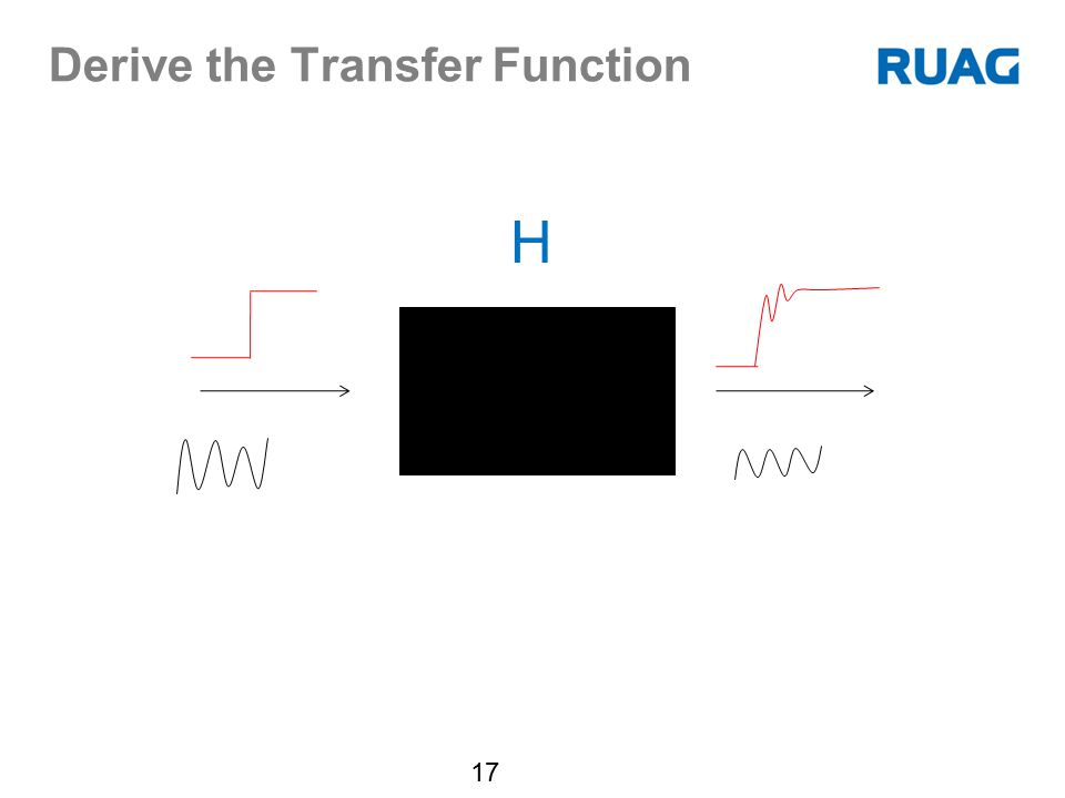 Derive the Transfer Function