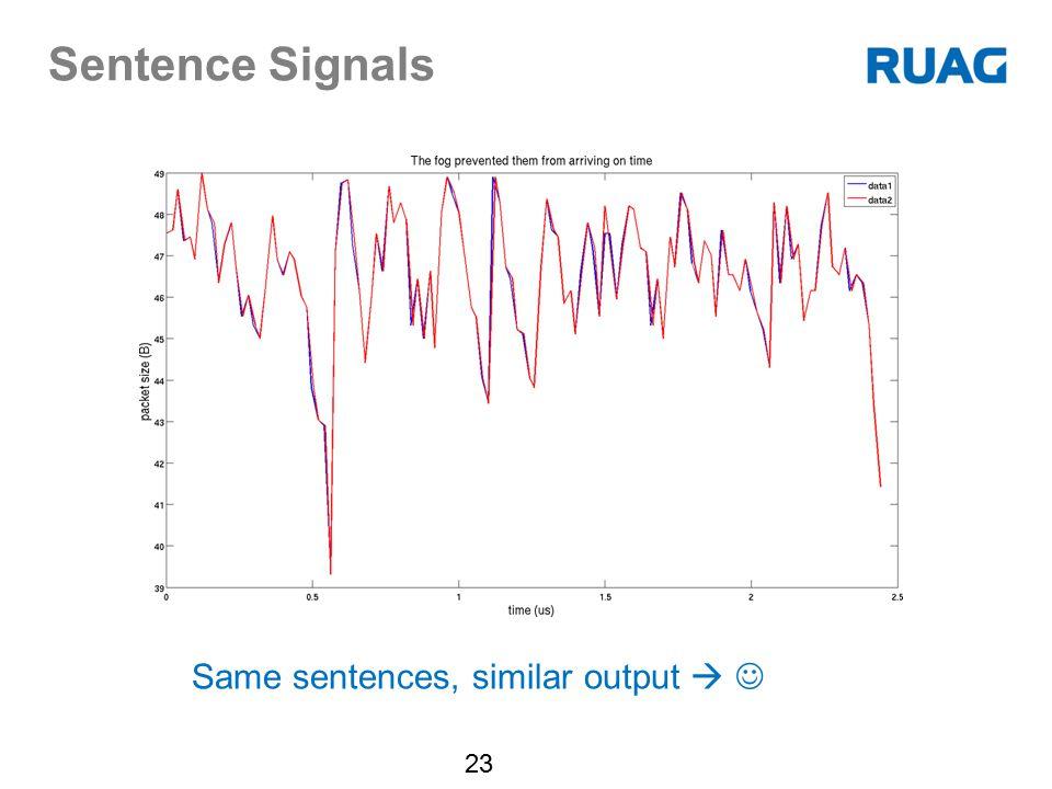Sentence Signals Same sentences, similar output  