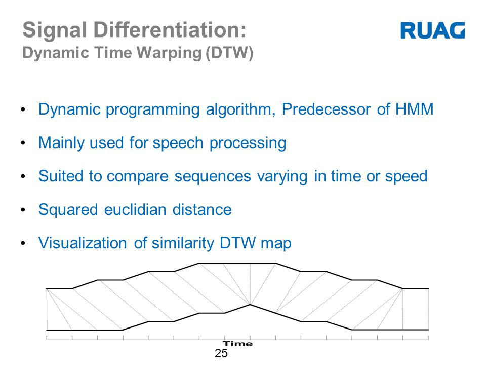 Signal Differentiation: Dynamic Time Warping (DTW)