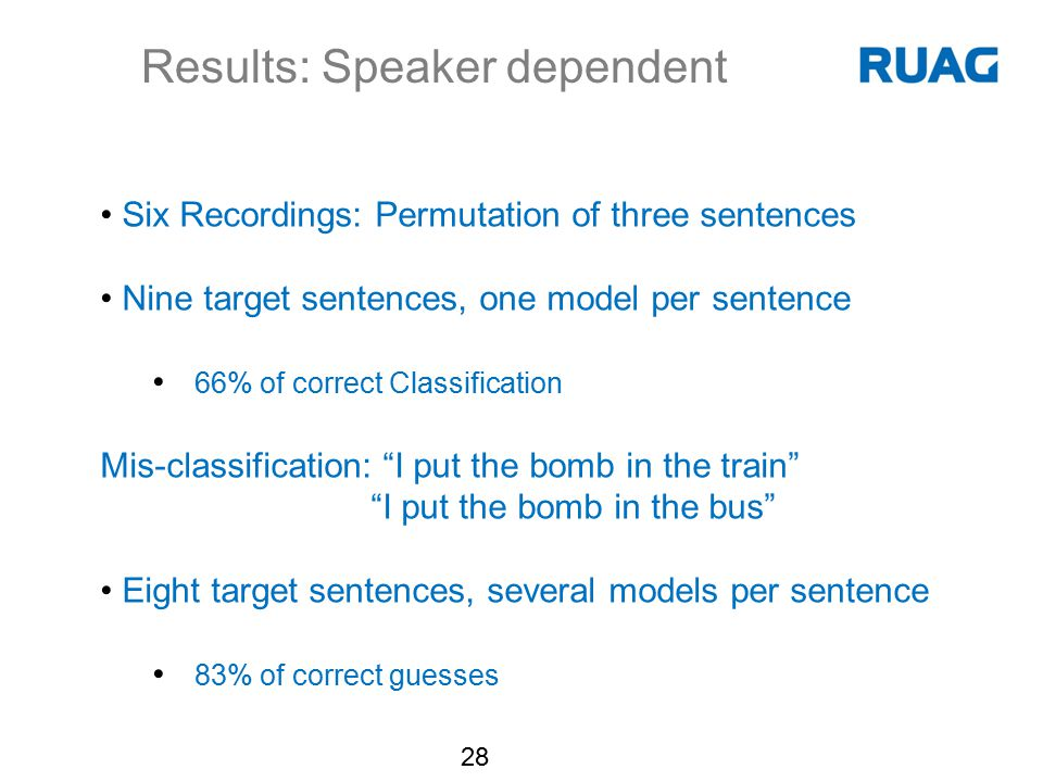 Results: Speaker dependent