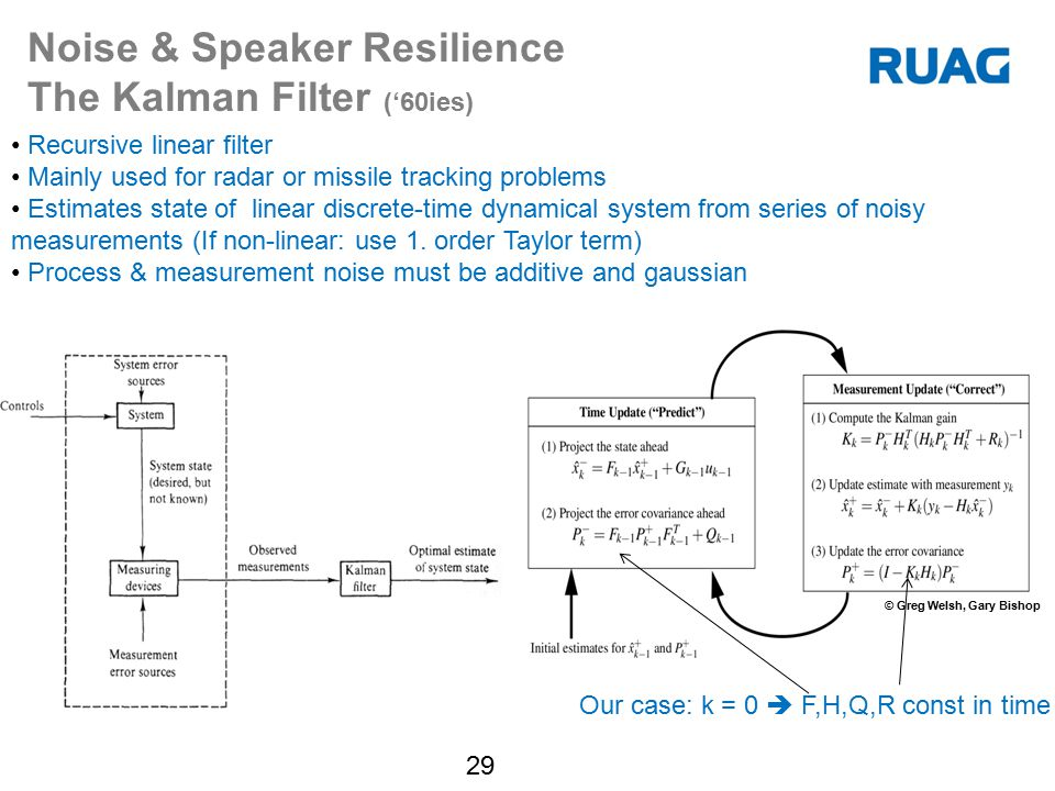 Noise & Speaker Resilience The Kalman Filter ('60ies)