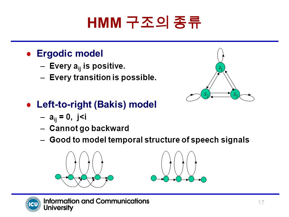 HMM 구조의 종류 Ergodic model Left-to-right (Bakis) model